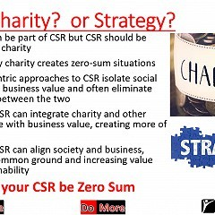 CSR strategy or charity?