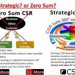 CSR: Strategic? Or Zero Sum?