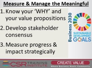 CSR Metrics: Measure and manage the meaningful