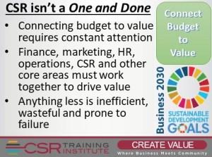CSR isn't a One & Done