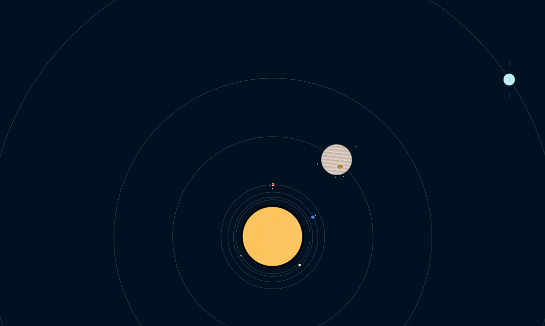 Pure CSS3 Orrery Cascading Solar System in Web Background
