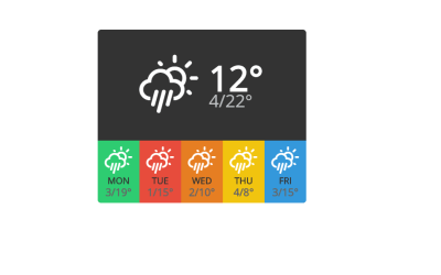 Colorful Weather Forecast Widget CSS Design