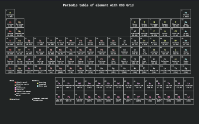CSS Periodic Table Grid Element Example