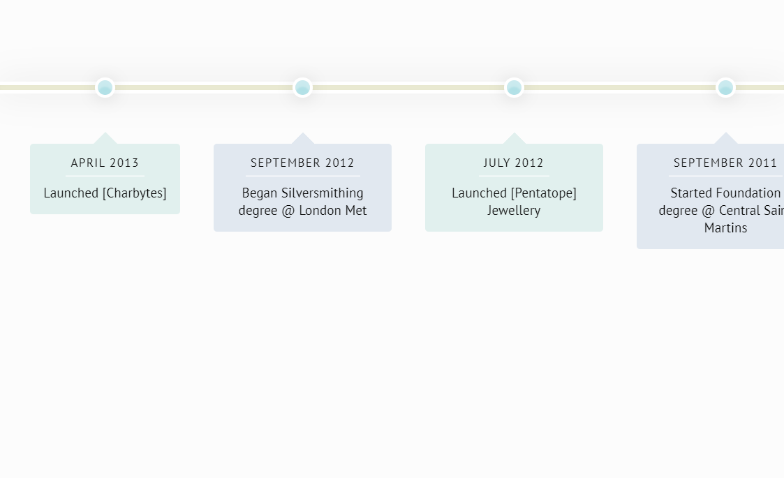 Horizontal Timeline with CSS Hover Transition