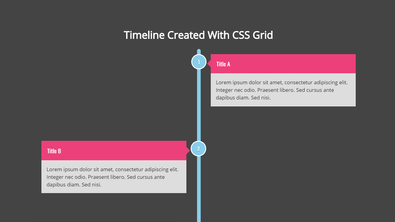 Responsive CSS Timeline With Grid Template