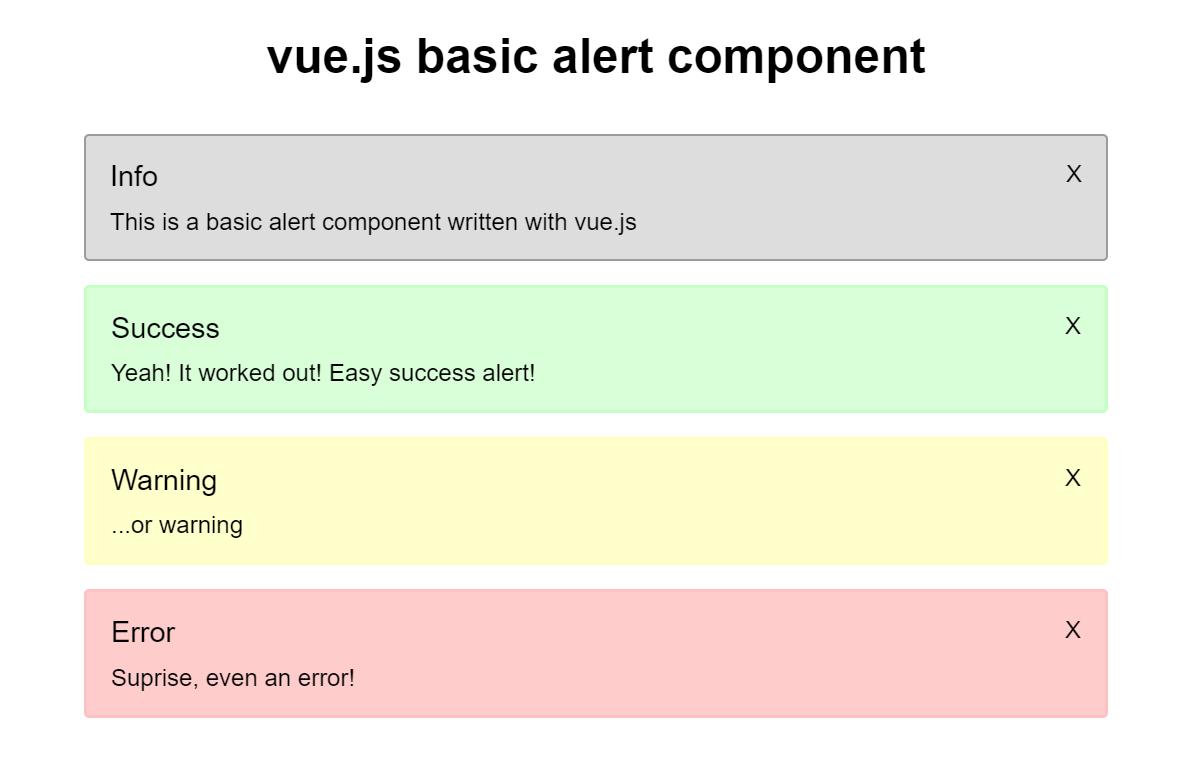 Vue JS Alert Box Example