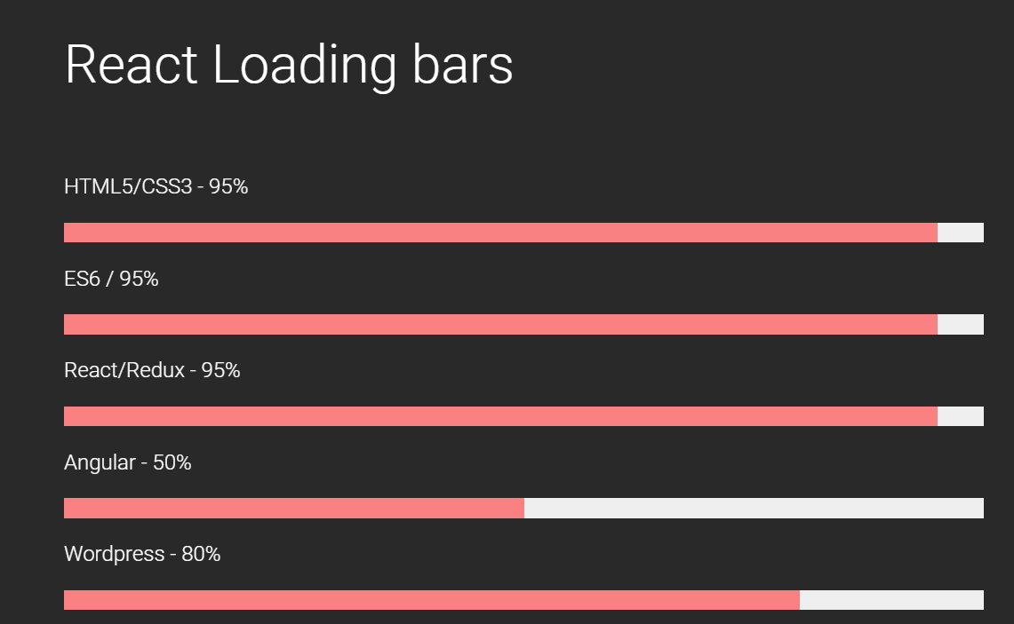 React Loading Bar Component