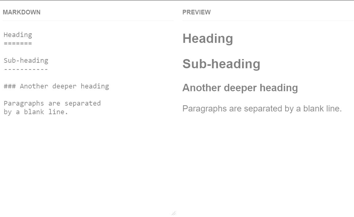 React JS Text Editor Snippet