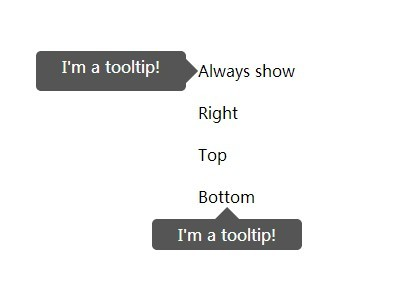 Pure CSS/CSS3 Based Animated Tooltip Replacement – Tips.css