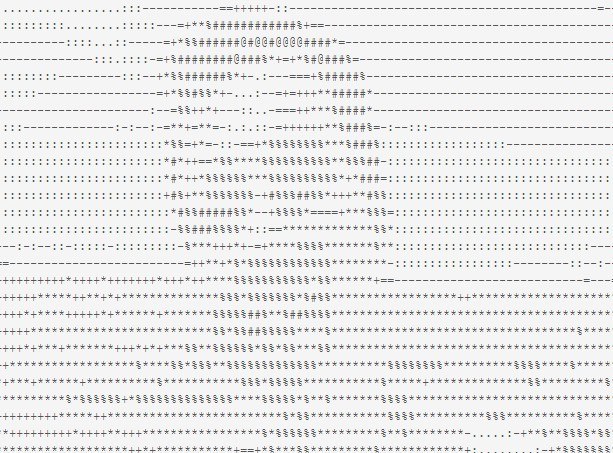 ASCII Art Generator with Pure JavaScript – asciify