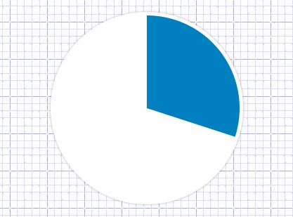 Canvas Based Pie Chart Generator With Pure Javascript Piechartlib