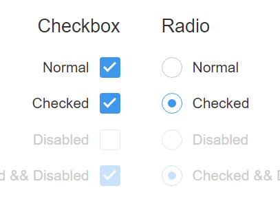 Beautiful Checkbox And Radio Button Replacement With Pure CSS – Magic-check