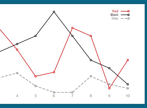 SVG Base Chart Library – chartress.js