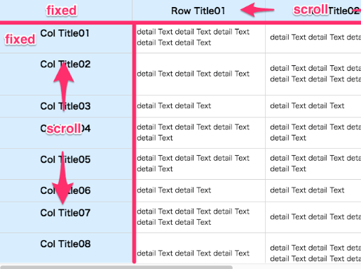 JavaScript Library For Fixed Table Rows And Columns – fixed_table.js