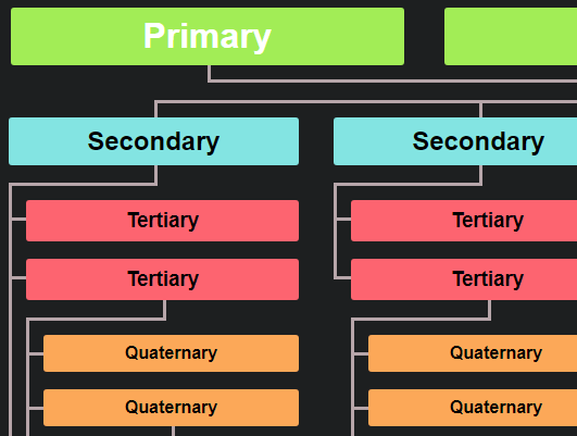 Responsive Hierarchical Organization Chart In Pure CSS