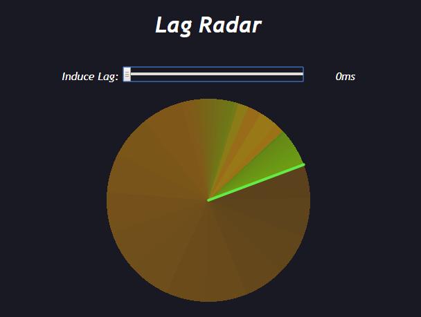 Animated Lag Radar With JavaScript And SVG – lag-radar