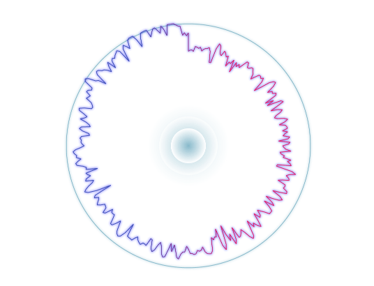 Circular Audio Visualizer In Vanilla JavaScript – Circular Audio Wave