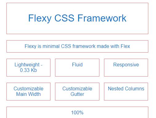 Minimal CSS Layout Framework Based On Flexbox – flexy