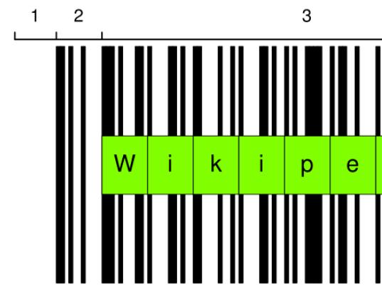 Code 128 Barcode Generator In JavaScript – code128.js