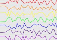 Real-time Streaming Data Visulization Library - SensorChart-min