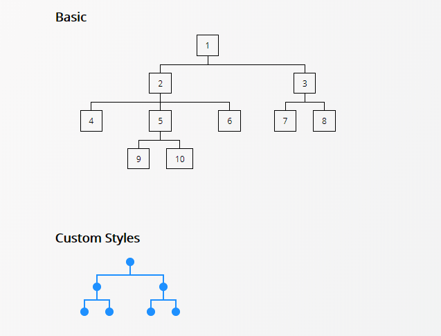 Semantic Hierarchy Tree In Pure CSS – Treeflex
