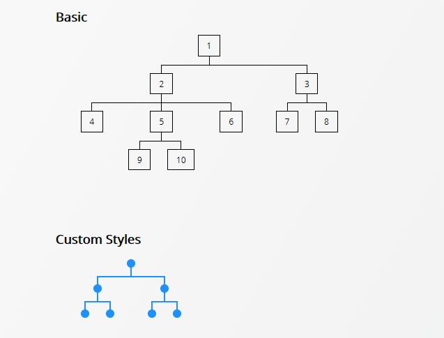 Semantic Hierarchy Tree In Pure Css