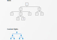 Semantic Hierarchy Tree In Pure CSS - Treeflex