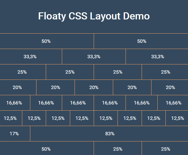Float: left Based Responsive CSS Layout – floaty.css