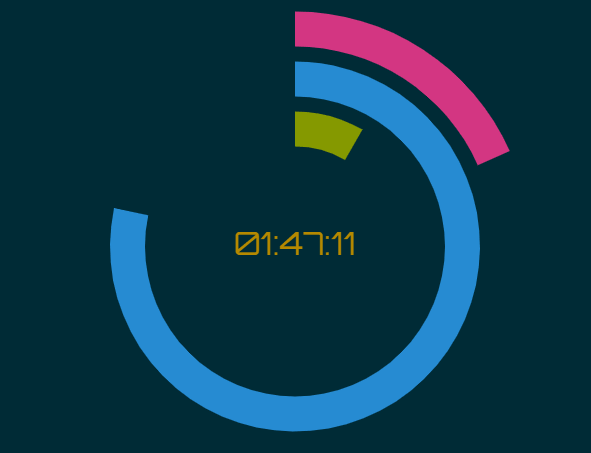 Polar Clock With JavaScript And Canvas
