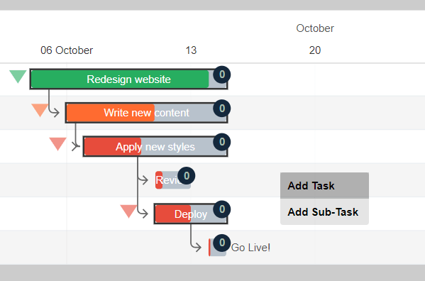 Simple Interactive Gantt Chart Creator | CSS Script
