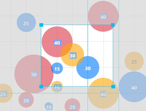 Animated Zoomable JavaScript Library Chart Library – EZgraph