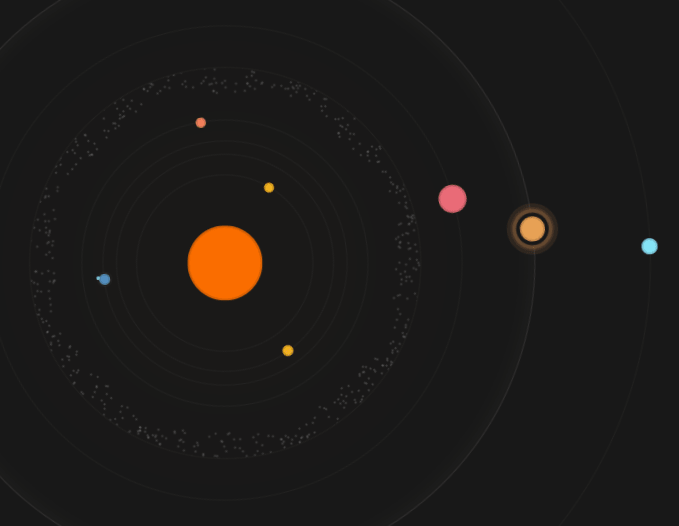 Animated Solar System In Pure CSS – solar.css