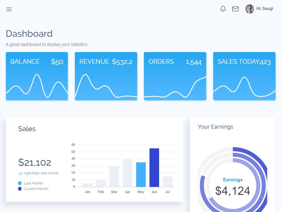 Full-featured Bootstrap 5 Admin Dashboard Template – Voler