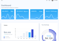 Voler Admin Dashboard Full View