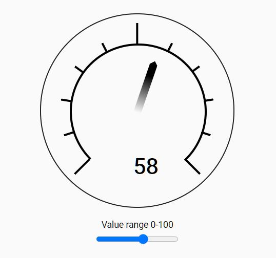 Minimal Gauge Meter In Pure CSS