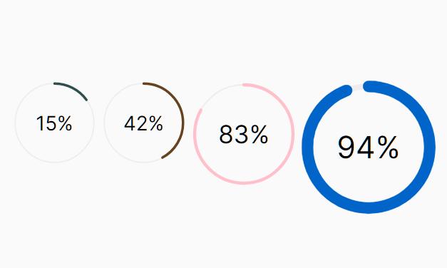 Create Percentage Circles Using SVG – MK Charts