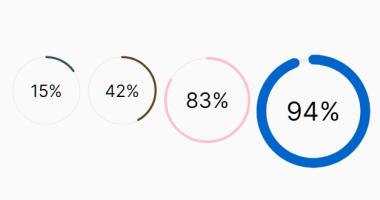 Create Percentage Circles Using SVG - MK Charts