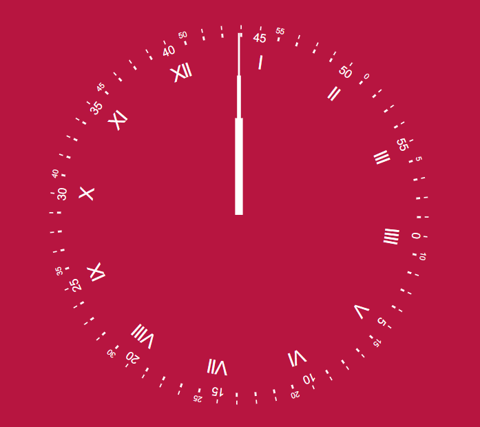 Convenient Analog Clock With JavaScript And SVG – Uptime