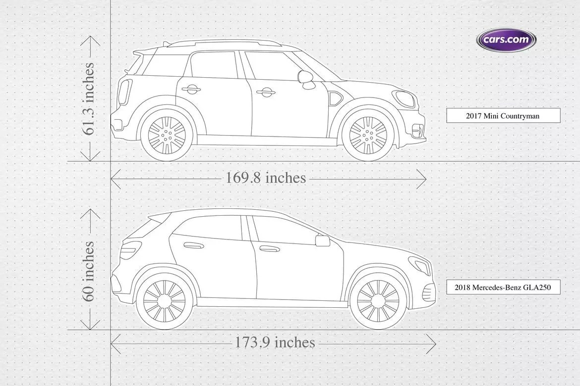 Mini Cooper Dimensions In Inches