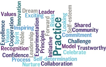 https://i1.wp.com/www.csuiteadvisors.com/wp-content/uploads/2014/05/Leadership-WordCloud.jpg?resize=350%2C220&ssl=1