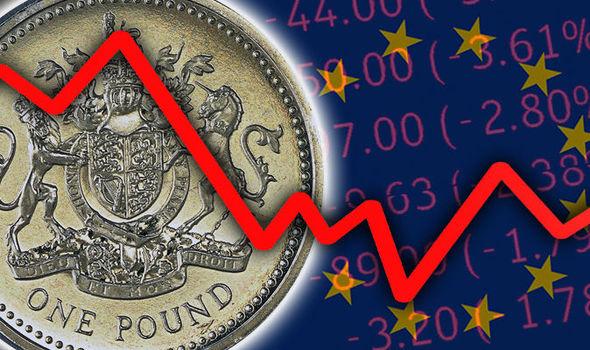 Apakah GDP UK Dapat Pulihkan Kedudukan Pound VS Dollar?