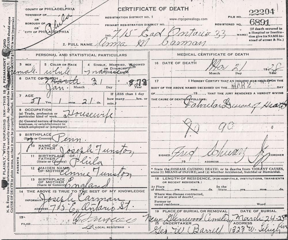 Anna M. Funston Carman Death 1928