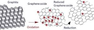 Reduced-graphene-oxide-structure