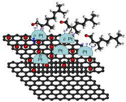 graphene-catalyst-supports