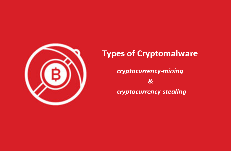 Cryptomalware attacks become more prevalent with the increased popularity of Cryptocurrency
