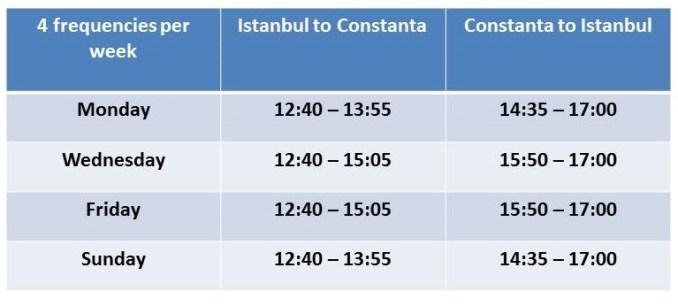 Orarul de vară Turkish Airlines