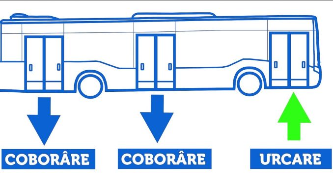 Procedura de imbarcare / debarcare autobuze FOTO CT BUS