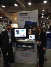 softwareag