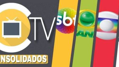 ctv audiencia