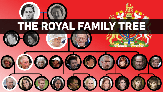 The Royal Family tree and line of succession to the throne ...